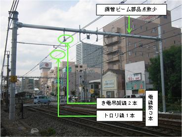 とほほ架線柱18.jpg